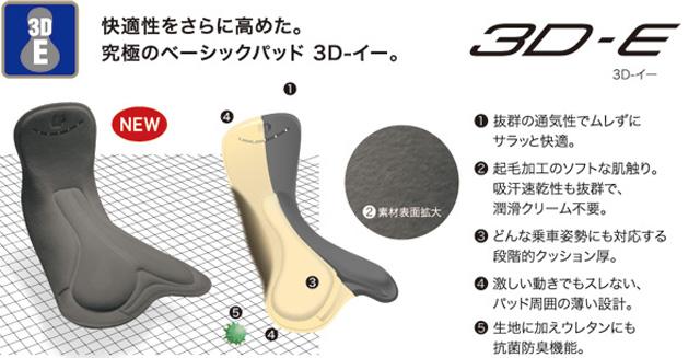 3D Eパッドイメージ