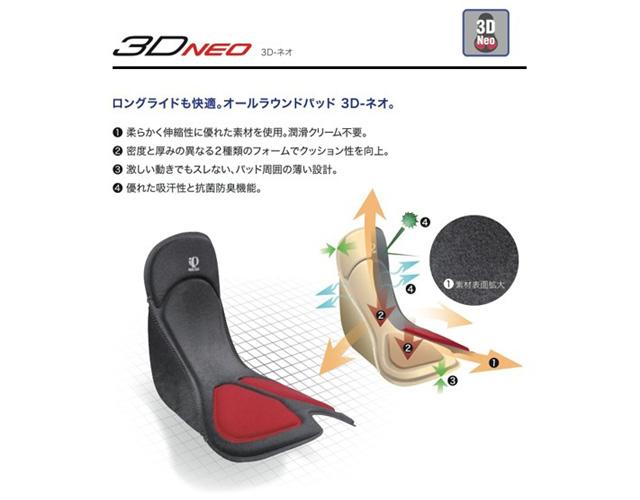 3D NEOパッドイメージ