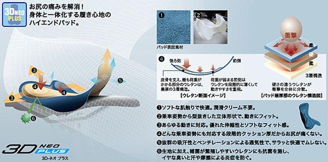 3D NEO Plusパッドイメージ